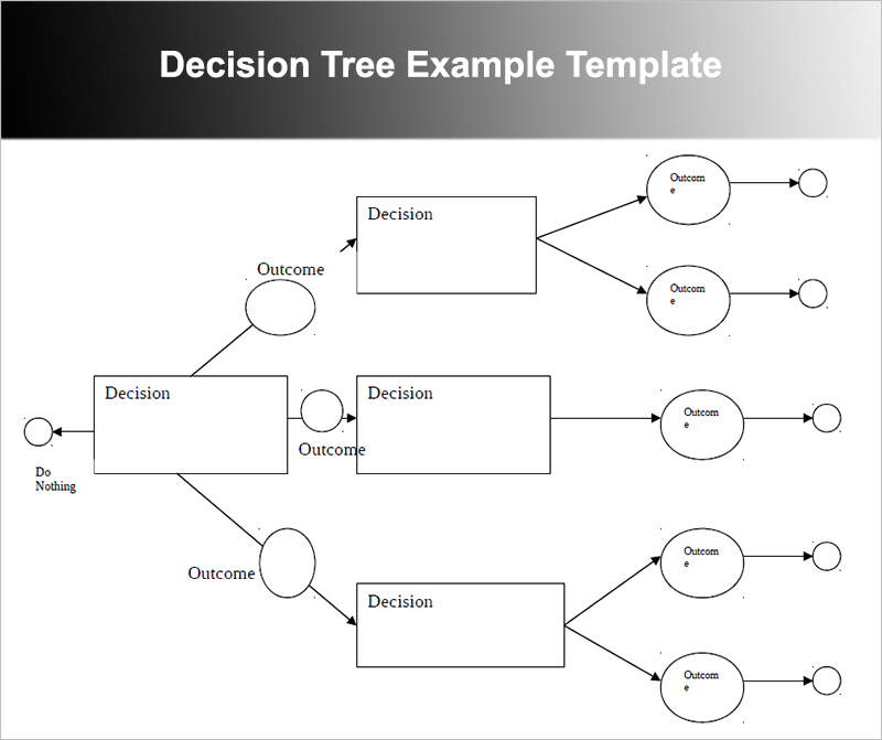 Decision Tree Template 5