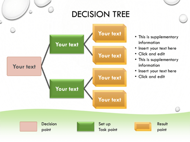 making Decision Tree Template via email with team logo