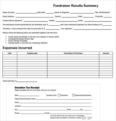 Fundraiser Results Summary